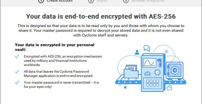 Cyclonis Password Manager - End-to-End Encryption