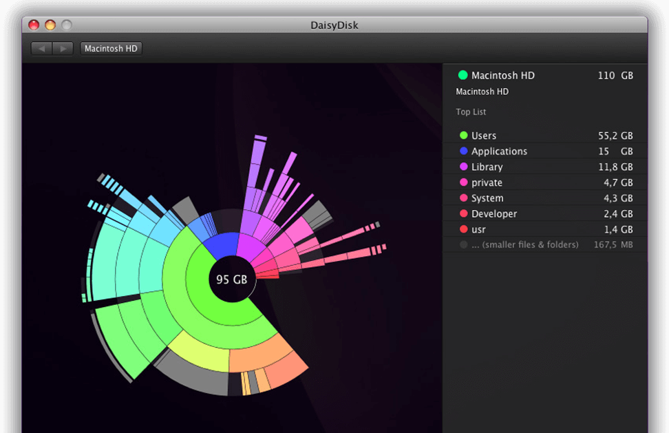 DaisyDisk, Mac Cleaner App